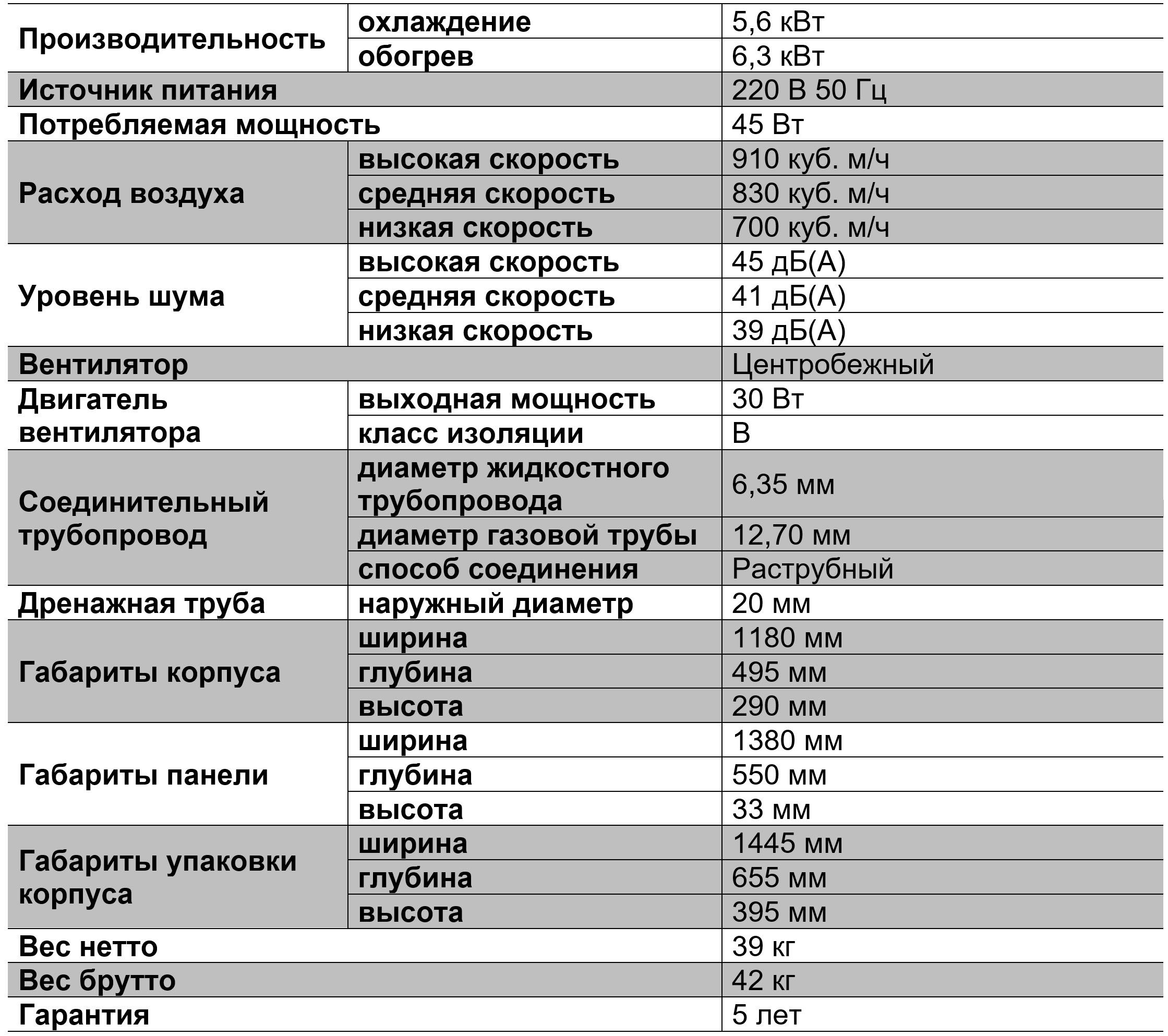 Таблица характеристик внутреннего блока TMCS056A